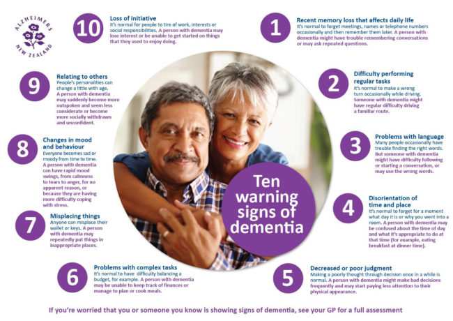Download the 10 warning signs infographic. Thumbnail Image