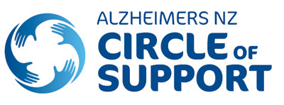 Circle of support logo